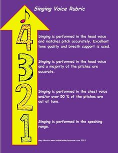 Music Performance Rubrics by Treble in the Classroom Singing Lessons, Singing Tips, Music Lessons, Learn Singing, Music Rubric, Middle School Choir, Music Bulletin Boards, Music Worksheets, Music Activities