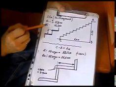 Изготовление лестницы своими руками - процесс сложный, требующий учета многих факторов. Основные нюансы того как сделать лестницу своими руками описаны в данной статье. Loft Design, Home Room Design, Learn Physics, Barn Door Hinges, Types Of Stairs, Civil Engineering Construction, Building Stairs, Attic Ladder, Deck Stairs