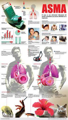 medicina #informacion #enfermedades