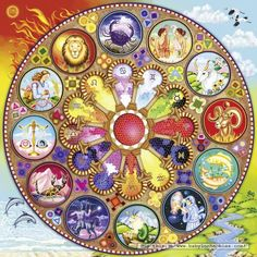 beautiful art of all the astrological signs in a mantra