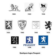 Évolution logo Peugeot  #logo #rétro #peugeot