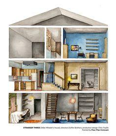 via Boryana Ilieva- amazing plan render of Mike Wheeler's house Stranger Things
