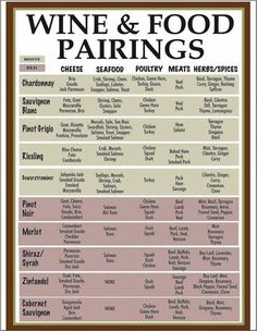 Wine and Food pairings!