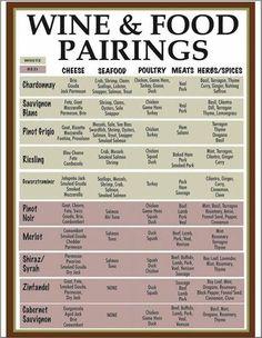 Wine and Food pairings!