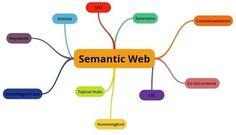 90 Days of Semantic Web Word Weaving - gro   Linked data, digital humanities and NLP   Scoop.it