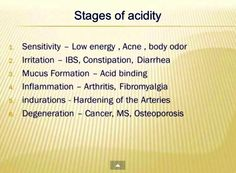 The stages of acidity, doctors are not telling you the truth, they need your business....