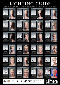 Free Portrait Lighting Guide: 24 Essential Studio Lighting Set-Ups - portrait photography, lighting techniques, how to set up lighting, photography lighting Photography Cheat Sheets, Photography Lessons, Photography Business, Photography Tutorials, Photography Poses, Portrait Photography Lighting, Product Photography Lighting, Creative Photography, Photography Lighting Techniques