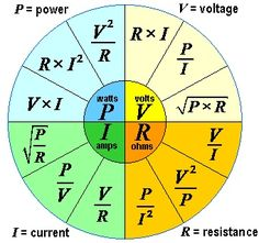 Electric Laws