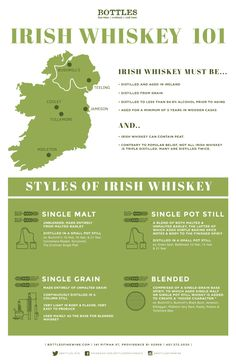 Irish Whiskey 101 Cigars And Whiskey, Bourbon Whiskey, Whiskey Brands, Bourbon Drinks, Whiskey Cocktails, Scotch Whisky, Cocktail Drinks, Alcoholic Drinks, Cocktail Recipes