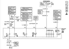 2000_Camaro_Warning_Lights_02.gif (1403×1008) )#swap #wiring #harness #conversion #kits #camaro #firebird #ls1 #lt1 #programming