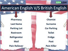 55 Best Learn English on Phone images in 2017   English at