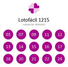 Loto News: Resultado da Lotafácil 1215 com uma premiação de 925 mil para o primeiro prêmio #resultado #lotofacil