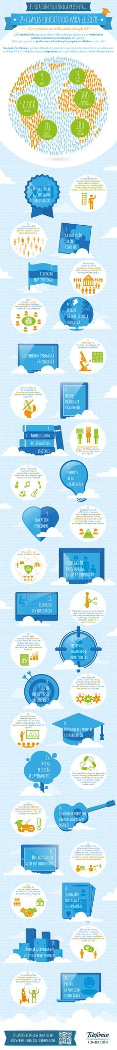 ¿Puede una #infografia contener las #20clavesEducativas para 2020? http://www.fundacion.telefonica.com/es/arte_cultura/publicaciones/detalle/257?utm_source=mailing&utm_medium=descarga&utm_campaign=20claves_24_febrero_14