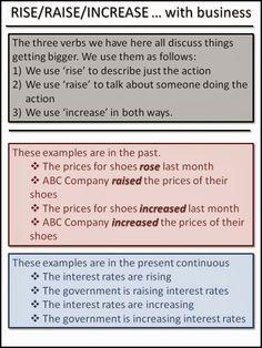 AskPaulEnglish: Vocabulary Section