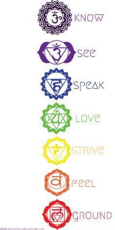 símbolos Más
