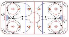 Bednar Escape Race – Weiss Tech Hockey Drills and Skills Dek Hockey, Hockey Drills, Hockey Training, Hockey Coach, Ice Ice Baby, Racing, Kids Rugs, Hockey Stuff, Tech