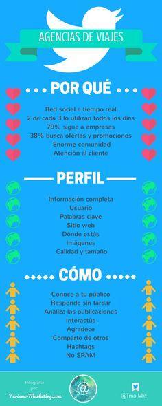 entrada 2 infografia