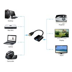 مبدل Hdmi به Vga تبدیل Hdmi به Vga با خروجی صدا اتصال Xobox به مانیتور خرید فروش اینترنتی فروشگاه مبدل اچ دی ام ای به وی جی ای Hdmi To V Hdmi Vga Input Devices