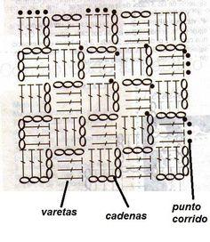 Materiales gráficos Gaby: Punto a crochet bien interesante