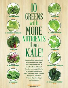 10 Greens with More Nutrients than Kale!  https://www.facebook.com/towergarden/photos/a.377584932312914.85120.261828907221851/942798185791583/?type=3