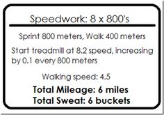 Speed Work.  I would not start at 8.2 by the way, but this looks like a good workout!!