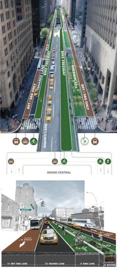Supercharged transit corridor, NYC by WXY Architecture + Urban Design.   Click image for link to full profile and visit the slowottawa.ca boards >> http://www.pinterest.com/slowottawa