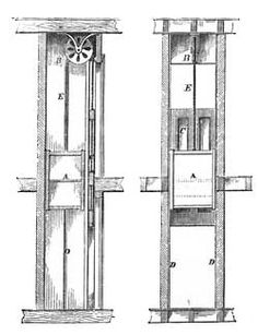 Dumb Waiter Ideas on very small house plans
