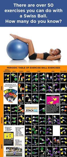 The Periodic Table of Exercise Ball Exercises | Get 10% off CUTEA Tea using coupon code 'Pinterest10' at www.getcutea.com