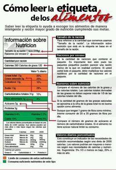 Etiqueta Nutricional #Nutrición y #Salud YG > nutricionysaludyg.com