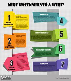 Wii, Bar Chart, Literature, Teaching, School, Literatura, Bar Graphs, Education, Onderwijs