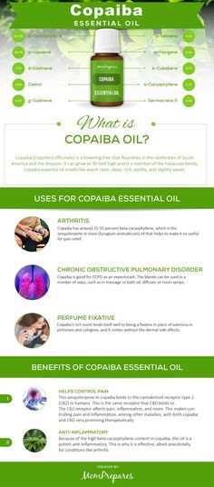 Copaiba essential oil is a popular oil that has many uses and health benefits This guide provides all known facts and research to use this oil effectively via momprepares Copaiba Oil Uses, Copaiba Essential Oil, Essential Oil Carrier Oils, Essential Oil Bottles, Essential Oil Uses, Essential Oils For Breathing, Essential Oils For Pain, Natural Essential Oils, Young Living Essential Oils