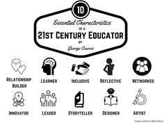 """This is a first draft and I am trying to learn through reflection. Would love your thoughts on the ideas below. People have come to loathe the term """"21st Century Education"""", or """"…"""