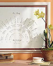 Doing this for MIL for Christmas...genealogy fan chart with 9 generations. Thanks Martha Stewart <3