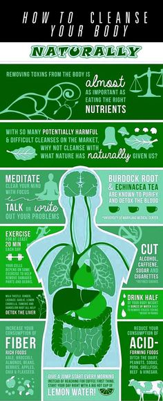 Body and brain #cleanse #naturally How to clean your body in natural way. So tips:  Expose yourself to as much fresh air as possible. Get as much physical and emotional rest as possible.  Stay hydrated with water-rich foods and liquids.  Minimize your exposure to exogenous and endogenous toxins