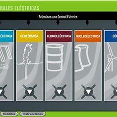 Marisapeartrees   Pearltrees Presentación muy interesante sobre centrales eléctricas