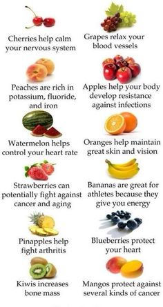 Check Out Some Of The Many Reasons You Should Be Eating More Fruit!