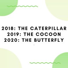 New Year's Quotes 2020 : QUOTATION – Image : Quotes Of the day – Life Quote New year motivational quotes inspiration truths 2020 : The Caterpillar The Cocoon The Butterfly Sharing is Caring New Year Motivational Quotes, Year Quotes, Quotes About New Year, Life Quotes, Positive Affirmations, Positive Quotes, New Year Resolution Quotes, Truth Quotes, Encouragement Quotes