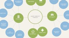 Learn About the Internet of Things with This Interactive Visualization