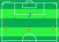 ejercicio de mauricio pochettino Football Training Drills, Soccer Drills, Soccer Coaching, Awesome, Workout Exercises, Mauritius, Lineman, Sports, Football Drills