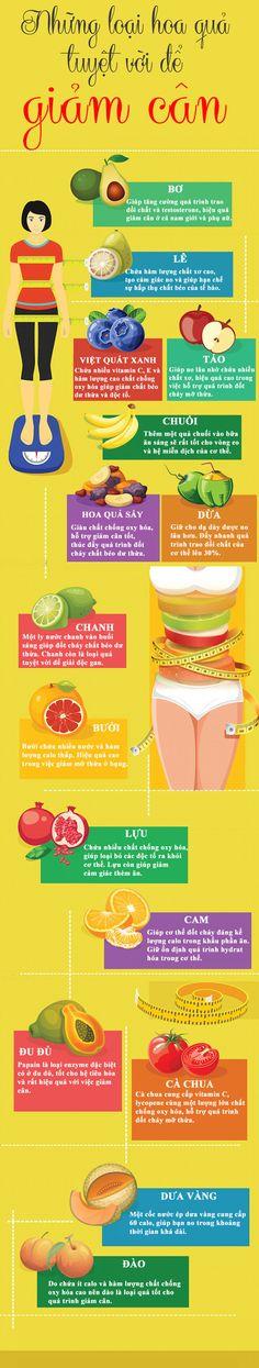 15 loại trái cây giúp giảm cân