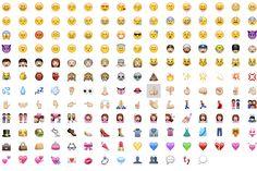 平時用What's App都愛加上表情符號(Emoji),令訊息變得更生動有趣。很多人都知道Emoji一詞源 ...