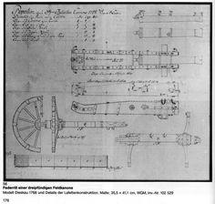 Napoleon Online :: Thema anzeigen - Preußische Artillerie 1806-1807