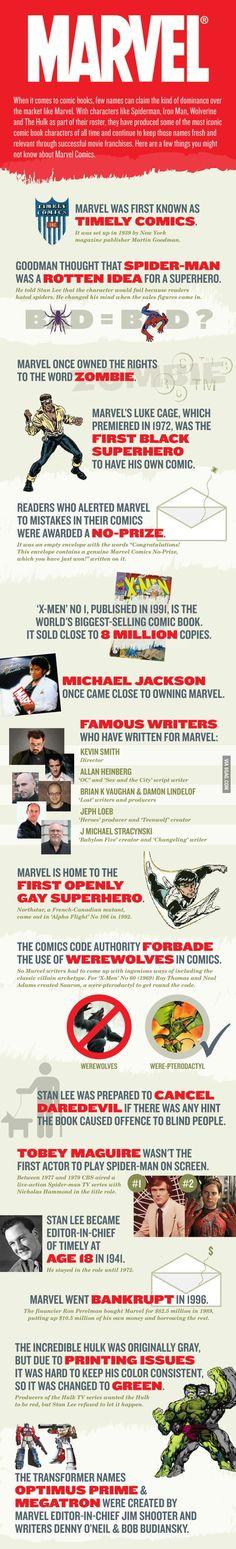 Marvel Event History