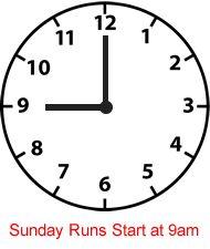Taunton Running Club - Sunday Run & Route Maps Running Club, Sunday