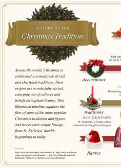 True Roots and Origins of Christmas = Saturnalia aka the Satan ...