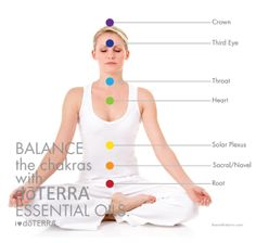 Balance your life with doTerra oils .