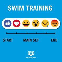 Love this from Swimming World, Swim Training, Instagram, Water, Gripe Water