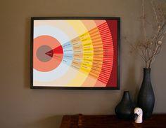 amazing modern genealogy charts by My Tree & Me