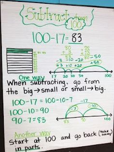 Double Digit Subtraction