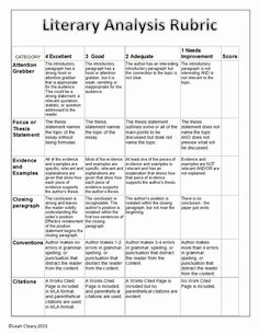 This resource will guide students in writing a literary analysis essay. It includes an outline template for a four-paragraph literary analysis, a peer-editing worksheet, and a rubric. Ap Literature, Teaching Literature, Teaching Writing, College Teaching, Student Teaching, Essay Writing Skills, Academic Writing, English Writing, Writing Tips